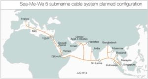 The planned configuration of the SEA-ME-WE-5 under-sea cable